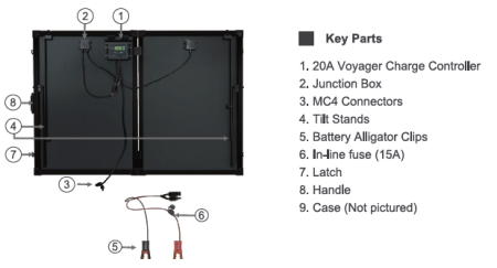 Renogy 200 watt suitcase rear view with text