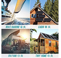 Uses For The Renogy 100W Solar Panel