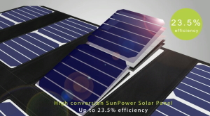 ALLPOWERS Solar Charger 100w - Efficiency