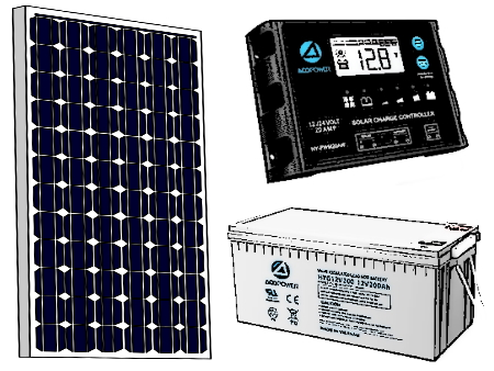 Can A Portable Solar Panel Directly Charge A Battery -Featured Image